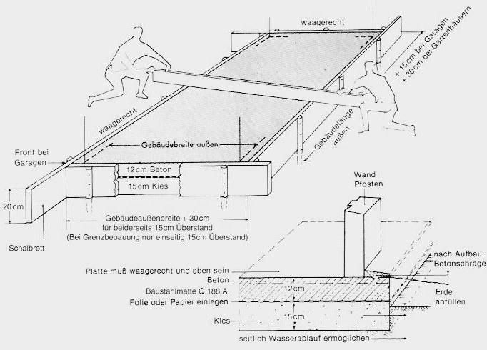 Turbo Selbstbau-Anleitung Bodenplatten ZM42